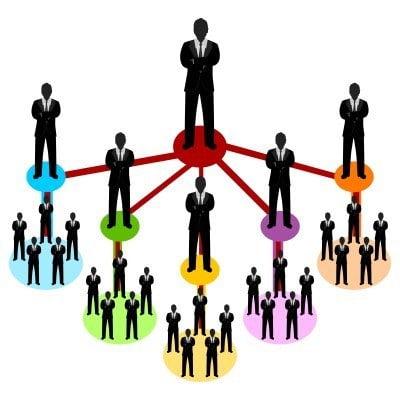 Perniagaan MLM, Menguntungkan Atau Merugikan?