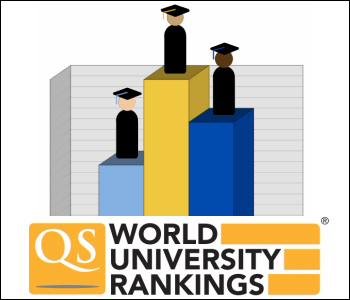 USM, UM Duduki 50 Teratas Dalam QS Rankings Ikut Subjek