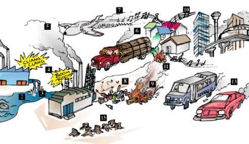 49 Kes Pencemaran Dibawa Ke Mahkamah Tahun Lalu