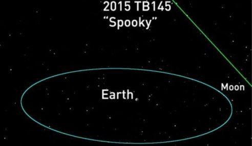 Asteroid 'Spooky' Lintasi Bumi Malam Sabtu
