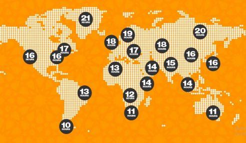 Ramadan: Kutub Utara 21 Jam, Kutub Selatan 10 Jam
