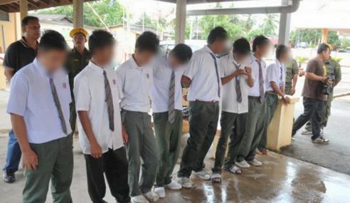 Tahap Salah laku Pelajar Sekolah Di Kedah Terkawal