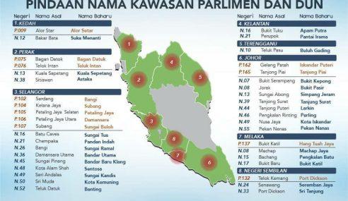 Persempadanan: Mahkamah Tolak Rayuan Selangor