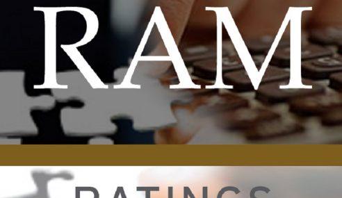 RAM Ratings Jangka KDNK Susut Kepada 4.6% Pada 2019