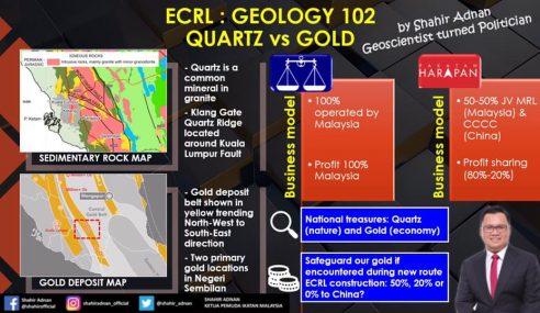 Kos Baharu Setiap Stesen ECRL Hampir Sama Harga Dulu