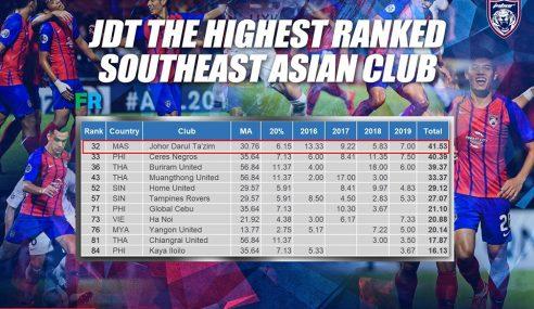 JDT Kelab Terbaik Di Asia Tenggara