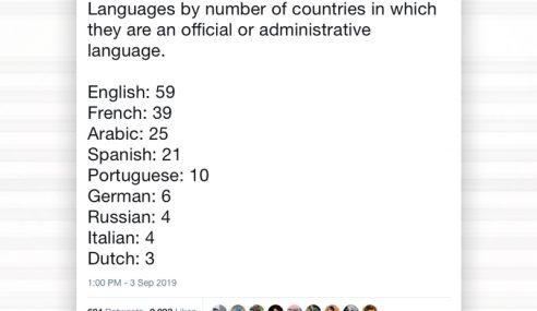 Inggeris Bahasa Rasmi 59 Negara, Mandarin Jatuh 1 Anak Tangga