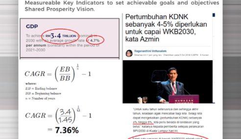 Ilmu Hisab Mana PH Guna Kira Sasaran KDNK 2030 – Najib