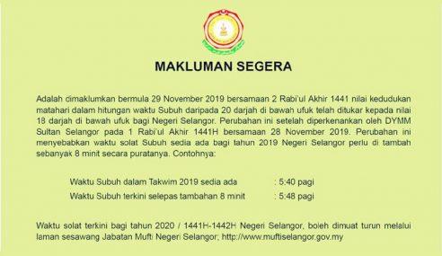 Waktu Subuh Di Selangor Lewat 8 Minit Bermula Esok