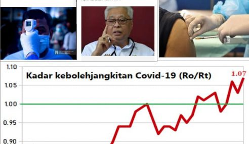 Mampukah Kerajaan Memerangi Covid-19 – Najib