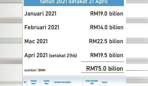 Dalam 2 Hari Hutang Negara Tambah RM6 Bilion – Najib